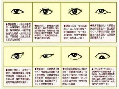 【謂相面術】 鄺子傑師傳 2020/10/13 眼晴相格