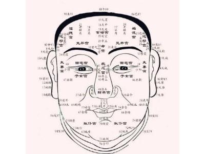 【謂相面術】 鄺子傑師傳 2020/10/13 相