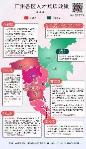 【廣州置業風水小貼士】 風水,大灣區投資 2020/08/29