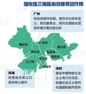【投資大灣區九市首選】 風水,大灣區投資 2020/09/21