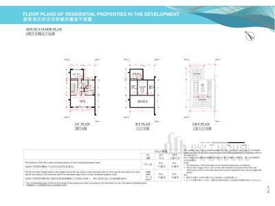 皇府灣 06洋房02樓,天台及上層天台