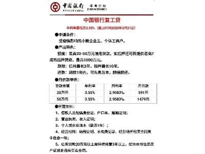 疫情影響下,國內銀行推出低息貸款助小企 李海文先生 2020/03/20 中國銀行復工貸